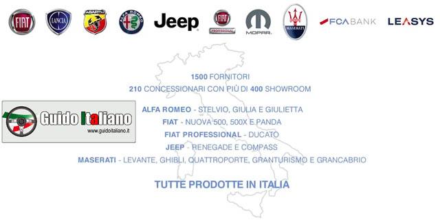 Ripartiamo dall'Italia, ripartiamo dai prodoti italiani, lanciata campagna video dal Gruppo Fiat Chrysler Automobiles